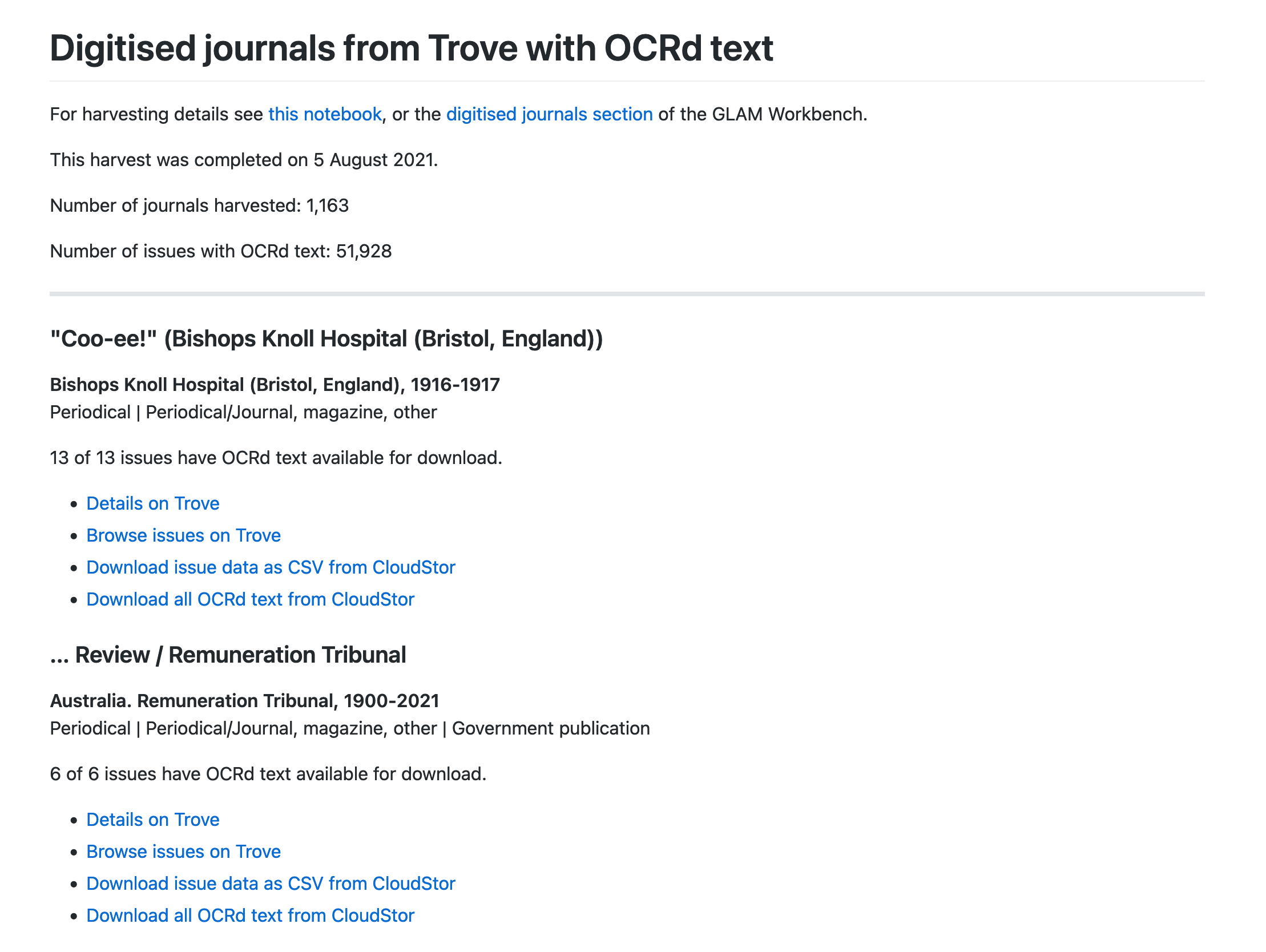 List of Trove periodicals with downloadable text